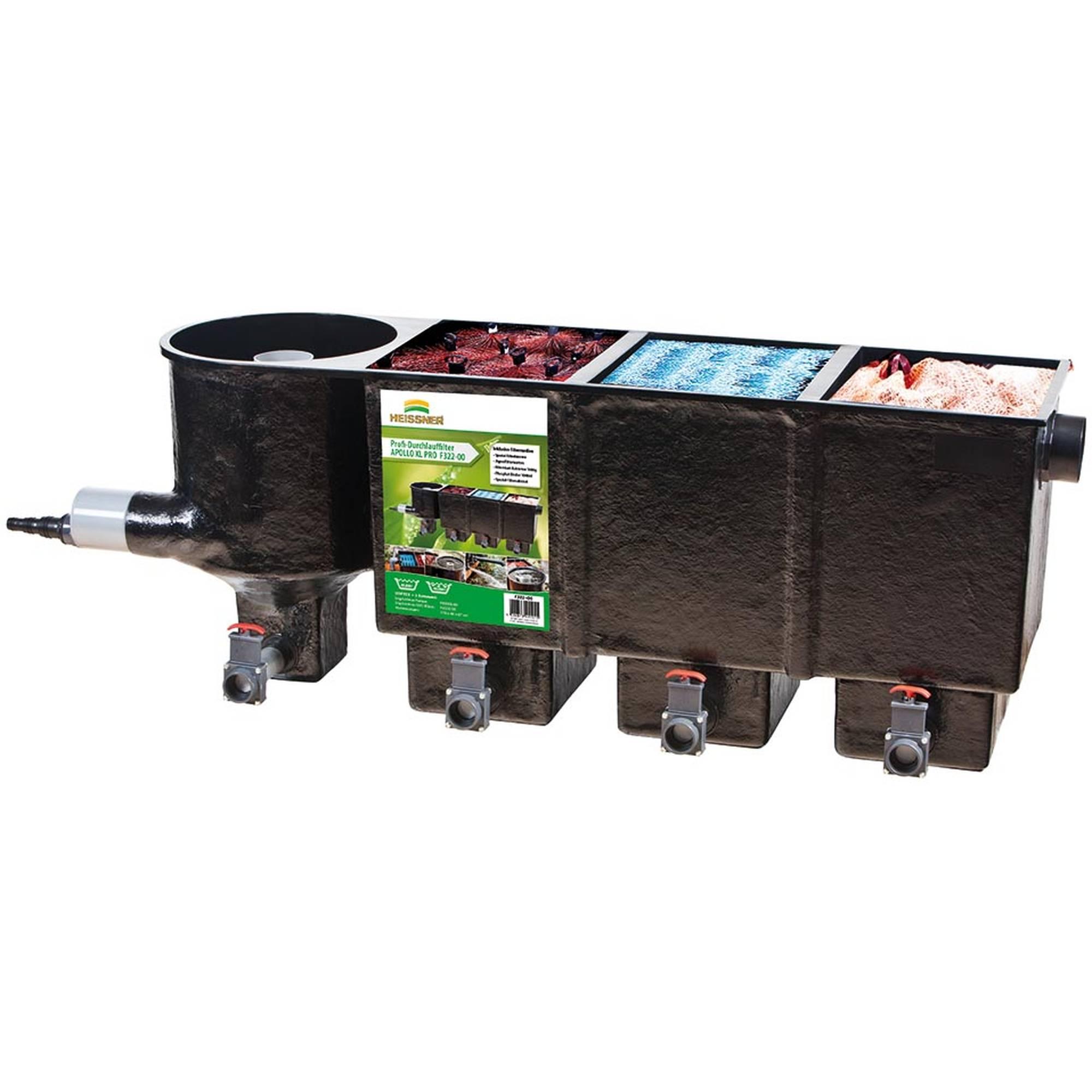 Teichfilter APOLLO XL mit Vortex und 3 Filterkammern, bestückt