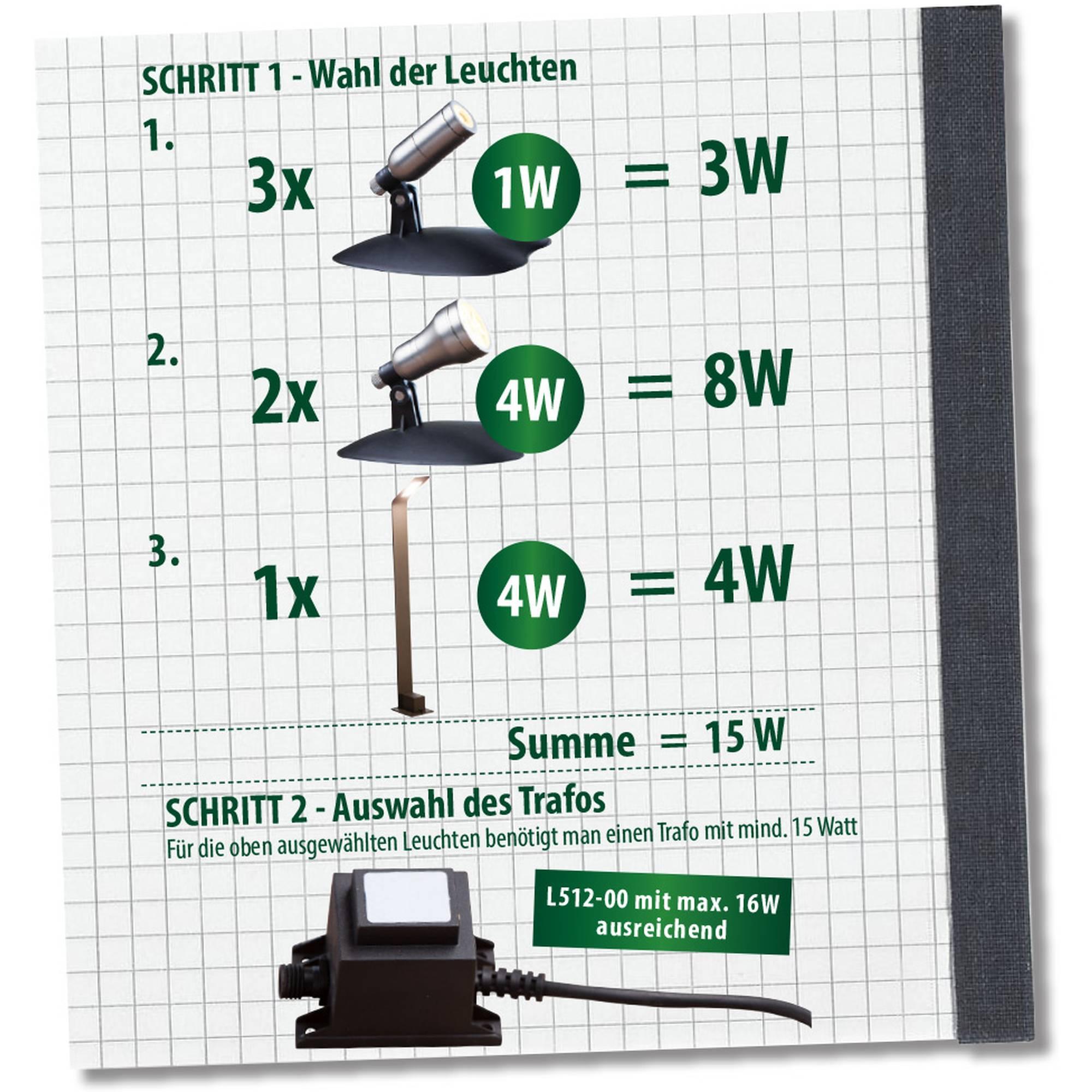 Heissner L411-00 LED Smart Light Spot 1 Watt schwarz