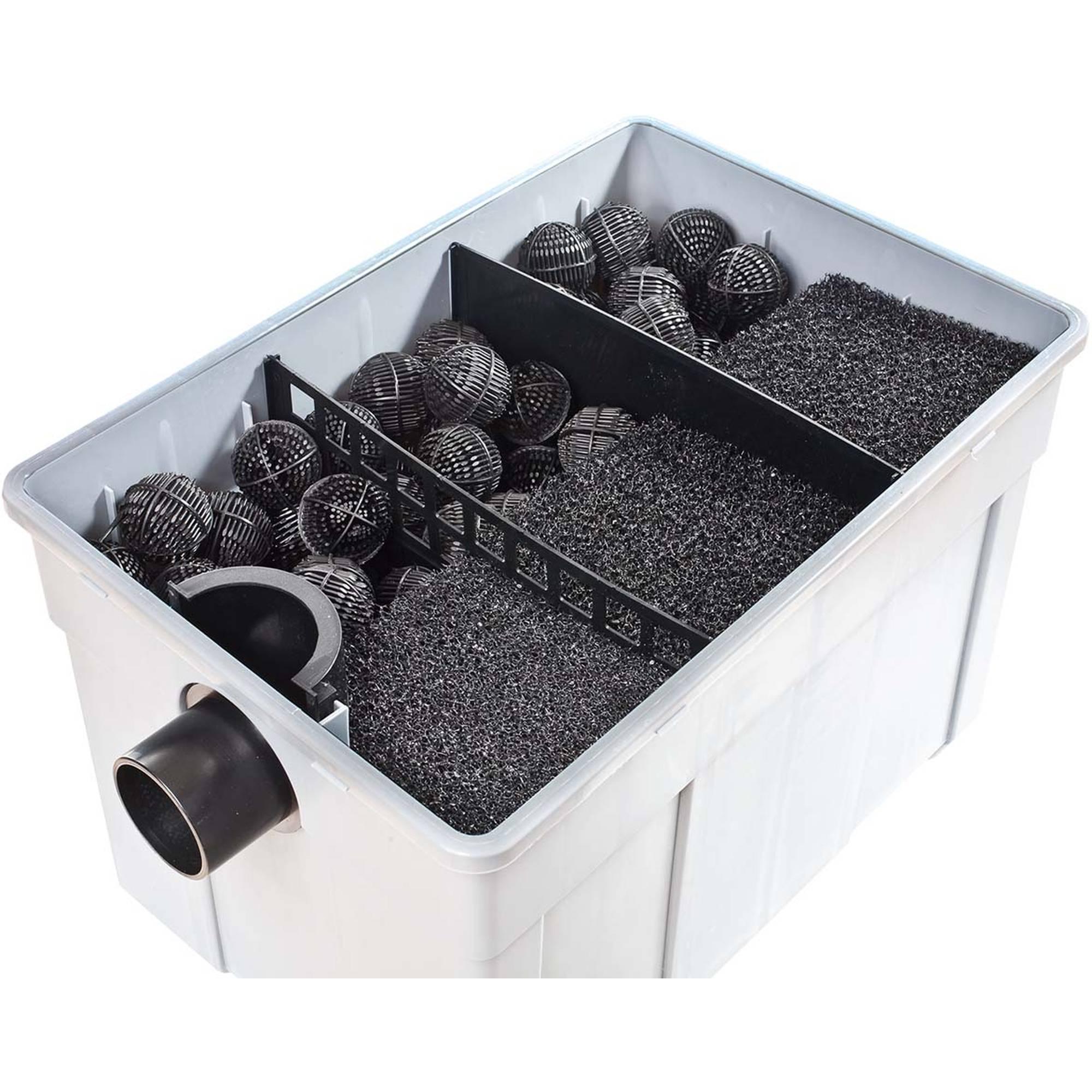 Teichfilter-Komplett-Set mit Pumpe + UVC