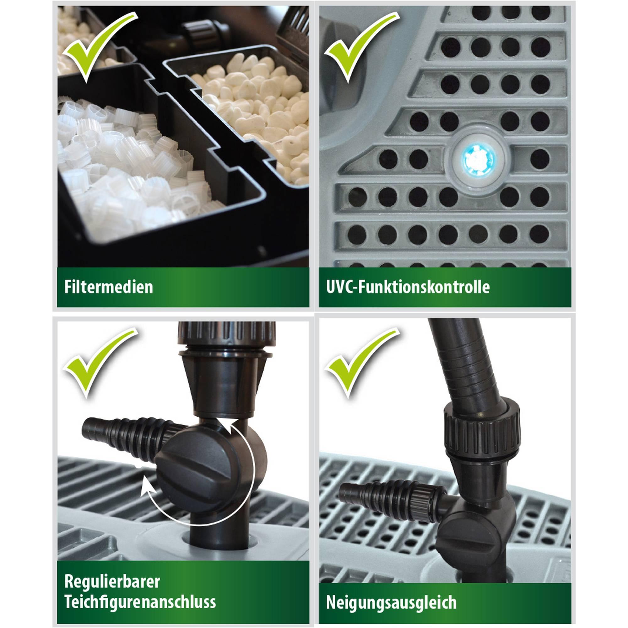 Teichfilter-Set mit Wasserspiel und UVC
